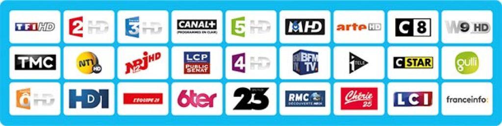 Les différentes chaines de la TNT, canal après canal