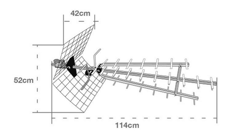 Notre avis complet antenne tnt Metronic 415049